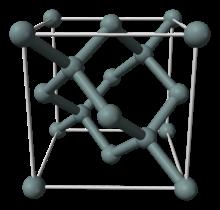 Kristalna rešetka silicija